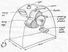 dibujo de cómo era el mutoscopio