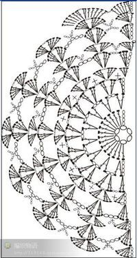 diagram, no pattern KENDŐ, it really is a clutch pattern but as a pinner pointed out ~ it can be a shawl pattern.nice and easy! Hmmm Shawl to go wiTry it as a crochet sleeve on a tank top.I love crochet patterns that make mathematical sense! Crochet Wrap Pattern, Crochet Motifs, Crochet Diagram, Crochet Chart, Crochet Doilies, Crochet Lace, Crochet Stitches, Crochet Gratis, Easy Crochet Shawl