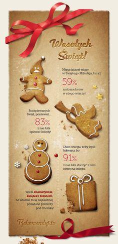 Wesołych świąt od Rekomenduj.to! Mamy nadzieję, że spadnie śnieg bo 91% Ambasadorów lubi lepić bałwana! :) #rekomendujto #buzzmedia #ambasador #lideropinii #womm