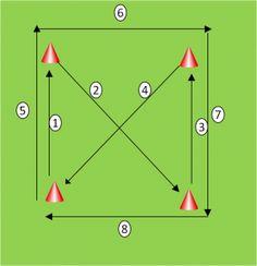 cone exercise drills 3