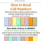 This set of 4 Library Literacy posters may be used around the library to teach:    •How to Read Call Numbers  •How to read a Fiction Shelf  •How to ...