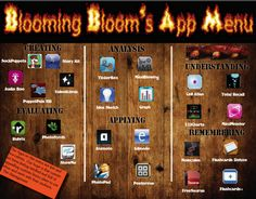 """Katie Lately: iPad Lesson Plans: """"Bloomin' Apps"""" Teaching Technology, Educational Technology, Educational Games, Instructional Technology, Instructional Design, Library Lessons, Library Ideas, School Projects, School Ideas"""