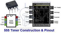 555 Timer is a digital monolithic integrated circuit which may be used as a clock generator. In other words, 555 Timer is a circuit which may be connected as a stable or monostable multivibrator. 555 Timer is a versatile and most usable device in the electronics circuits and designs which work for both stable and monostable states. It may provide time delay from microseconds up to many hours.