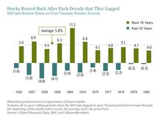 The end of the Great Depression (2) August 2nd 2012 - Key Signals