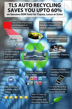 Look at this TLS Auto Recycling Infographic! Look at this TLS Auto Recycling Infographic! Used Car Parts, Used Cars, Wrecking Yards, Used Engines, Yamaha Motorcycles, Folder Design, Herbal Cure, Car Advertising, Scion