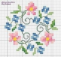 EMBROIDERY – CROSS-STITCH / BORDERIE / BORDUURWERK – FLOWER / FLEUR / BLOEM - Cross-stitch Floral Mason Jar Top - Choose your own colors