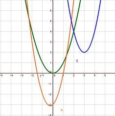 94 best quadratische Funktion images on Pinterest   Teaching ideas ...