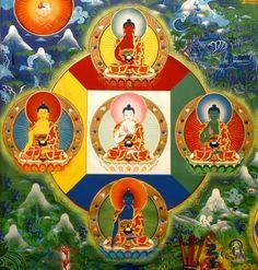 5+Buddha+Families | Clique na imagem para contemplá-la ampliada.