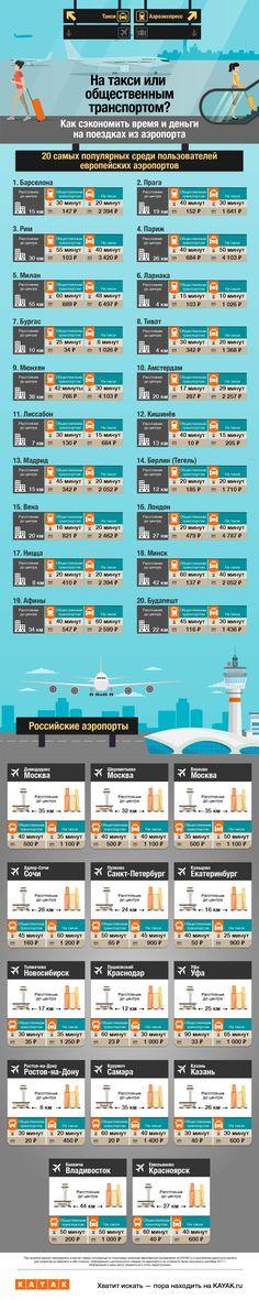 На такси или общественным транспортом? Как сэкономить время и деньги на поездках из аэропорта