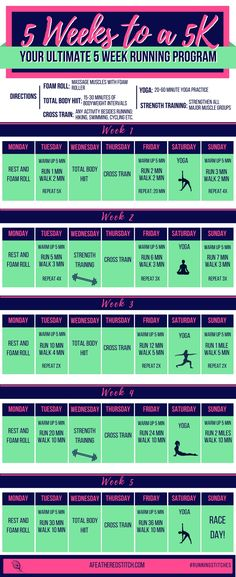 Fitness Training Tips: 5 weeks to training plan for beginners Weight Training Schedule, Weight Training Programs, Strength Training Program, Workout Programs, Training For A 10k, Running Training Plan, Marathon Training, Weight Training For Beginners, Exercises