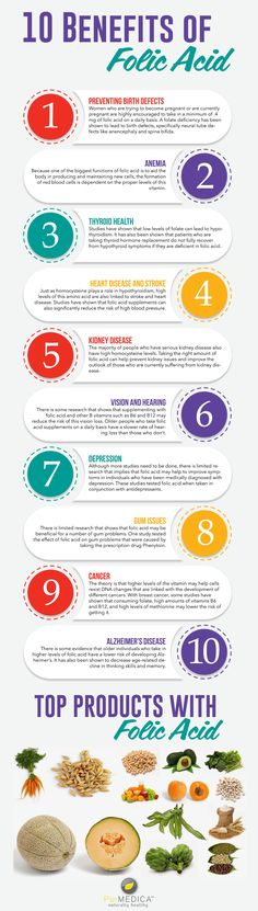 10 #Health Benefits of #FolicAcid #PürMedica
