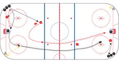 Get your fill of battles, defensive zone coverage, point shots, and full-ice all in one drill from Mike Weaver and CoachThem. Dek Hockey, 1 Vs 1, Hockey Drills, Hockey Training, Hockey Coach, Nashville, Slot, Fill, Coaching