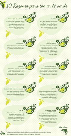 Los 10 beneficios del té verde #nutricion #té #vede #frutas #alimentos #salud #beneficios #tips #saludable