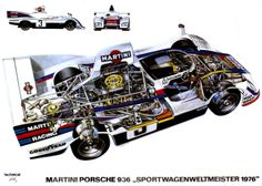 Martini Porsche 936 Sportwagenweltmeister 1976