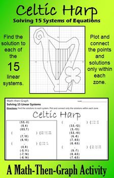 Celebrate St. Patrick's Day with this festive coordinate graphing activity.  This activity gives students practice solving systems of linear equations and plotting points. Students solve 15 different systems of equations to complete the list of coordinate points.