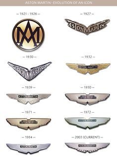 Aston Martin Evolution 1921 - 2003✖️More Pins Like This of At FOSTERGINGER @ Pinterest✖️