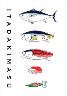 Art Graf, Fish Graphic, Japan Logo, Type Illustration, Japanese Graphic Design, Japan Design, Postcard Design, Fish Design, Illustrations And Posters