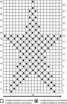 diagramme-etoile Lana, Blanket, Crochet, Tejidos, Nests, Diagram, Tricot, Crochet Hooks, Blankets