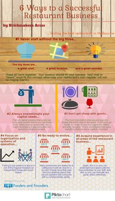 writing tips creative qut course coordinator