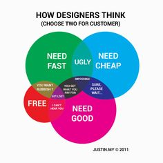74 Best Graphic Design Humor Images Frases Funny Design Graphic