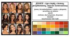 Typ urody jesień – kolorystyka kosmetyków do makijażu | Kosmetyka 4 U