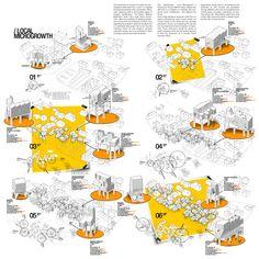 LOCAL MICROGROWTH | Gonzalo del Val