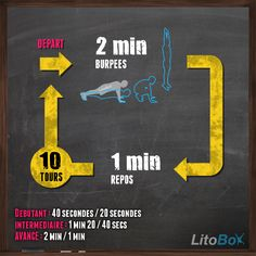 Entraînement de #CrossFit sans matériel : interval training de #burpees !!!