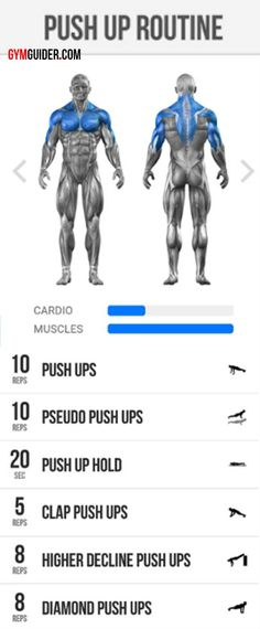 easy cardio at home best cardio for weightloss at home fitness workout challenge Push Up Workout, Gym Workout Chart, Gym Workout Videos, Abs Workout Routines, Workout Guide, Gym Workouts, Push Up Muscles Worked, Push Up Routine, Push Up Challenge