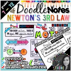 Newton's Third Law of Motion Doodle Notes