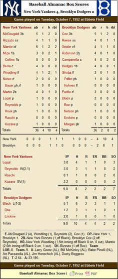 April Al Leiter gets the W and brings his record to for this April. Mike Piazza drives in 6 for the Mets. Rick Helling takes the loss for ARI Don Baylor, Matt Morris, Jim Palmer, Casey Stengel, Mike Piazza, Dodger Game, Cardinals Game, Busch Stadium, Griffey Jr