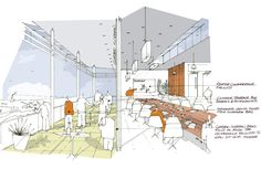 Hatcher Prichard Architects Bristol Cardiff | Architectural Sketches / Cafe