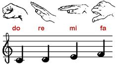 Kodaly Hand Signs Posters Free | Unit Four: The Elements of Music