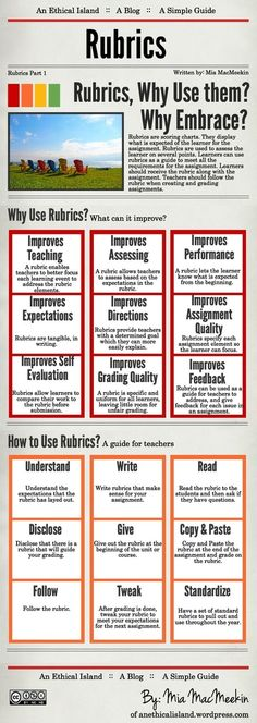 Why Teachers Should Use Rubrics Infographic | e-Learning Infographics | Professional Development for Wisconsin Social Studies Teachers | Sco...