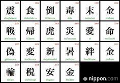 el Kanji del Año en Japón