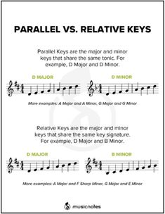 Phrases and Cadences Phrases and cadences tend to be a more confusing subject for beginning music theory students. This guide will aid in providing some definitions and instruction. theory Essential Music Theory Guides (With Free Printables! Music Theory Lessons, Music Theory Guitar, Music Chords, Piano Lessons, Piano Music, Music Music, Indie Music, Soul Music, Music Activities