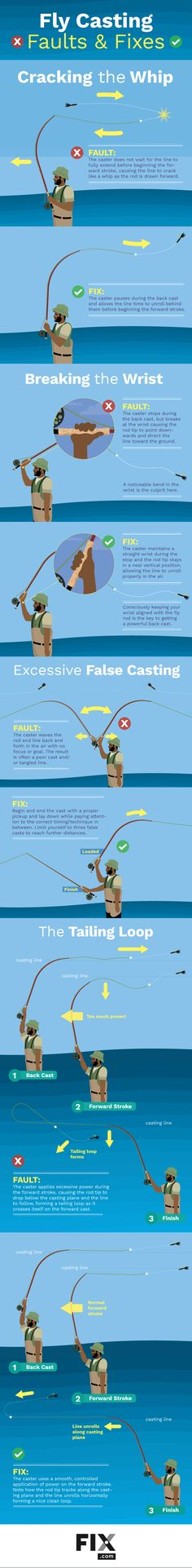 Learn how to fix these common fly fishing casting mistakes and improve your results! #FlyFishing