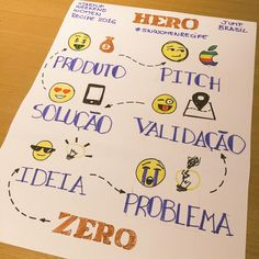 How I automatized Startup Weekend learning experience with Zero to Hero Matrix — Startup Weekend Brasil — Medium