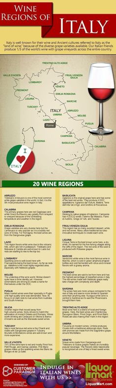 Wine Regions of Italy #infographic #wine #italian #beerfacts #italianinfographic