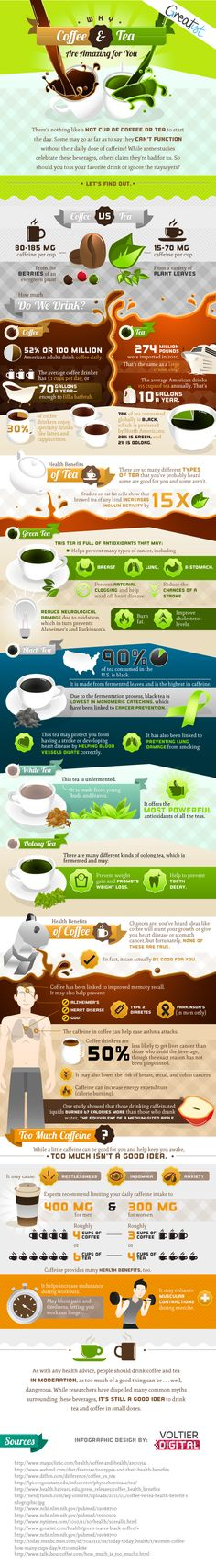 WHY COFFEE & TEA ARE AMAZING FOR YOU ......... There's nothing like a hot cup of coffee or tea to start the day. Some may go as far as to say they can't function without their daily dose of caffeine! While some studies celebrate these beverages, others claim they're bad for us. So should you toss your favorite drink or ignore the naysayers?...... Let's find out ! .....