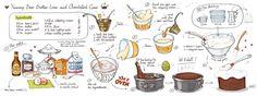 Cartoon Cooking: La cura de todos los males ..es dulce