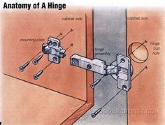Installing European Hinges - Cabinet Door Construction and Techniques - Woodwork, Woodworking, Woodworking Plans, Woodworking Projects Woodworking Techniques, Woodworking Jigs, Carpentry, Woodworking Projects, Diy Projects, Diy Kitchen Cabinets, Built In Cabinets, Mortise Jig, European Hinges
