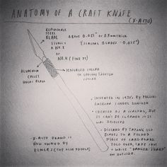 anatomy of a craft knife