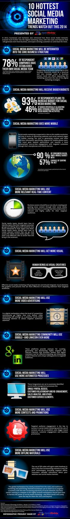 10-Hottest-Social-Media-Marketing-Trends-Watch-Out-2014 | #Infographics