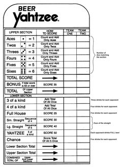Yardzee Laminated Double Sided Score Card  Camping And Outdoor