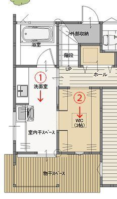 ideas apartment house plans ideas for 2019 Apartment Entryway, Apartment Layout, Bedroom Decor For Women, Living Room New York, Laundry Room Bathroom, Cool Apartments, House Layouts, Model Homes, House Floor Plans