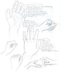 hand tutorial by burdge-bug.deviantart.com on @deviantART