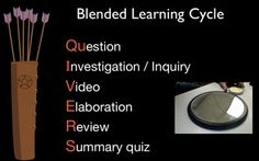 The Blended Learning Cycle — Paul Anderson (Bozeman Science) discusses how the 5E model collides with Ramsey Musallum's Explore/Flip/Apply in Science.