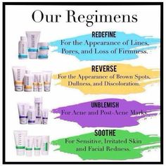 Thinking about trying Rodan + Fields? Here is a little information you should know:  1. Regimens last 2 months or longer w/TWICE a day use.  2. ALL products come with a 60 day, empty bottle, money back guarantee.  3. All regimens come with 4 products designed to work in order for the BEST results. The cost may seem greater up front, but that's because you're buying wash/mask, toner, moisturizer, and SPF.  4. The products were created by two of the worlds most renowned der