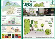 Francesca, studentessa di #Architettura alla #Sapienza, Verde Profilo e #MOSSdesign: http://verdeblog.verdeprofilo.com/?p=2253