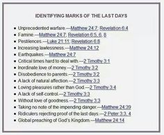 Last days End times Prophecy
